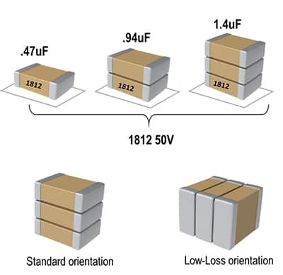 Image of MLCCs stacked to increase capacitance