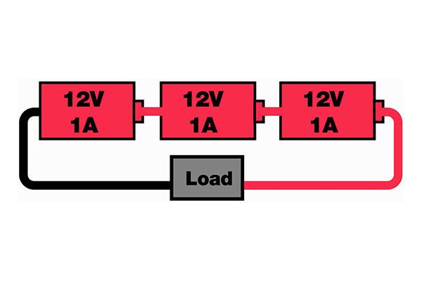 Image of Series and Parallel Battery Circuits