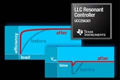 UCC256303 LLC Resonant Controller - Texas Instruments